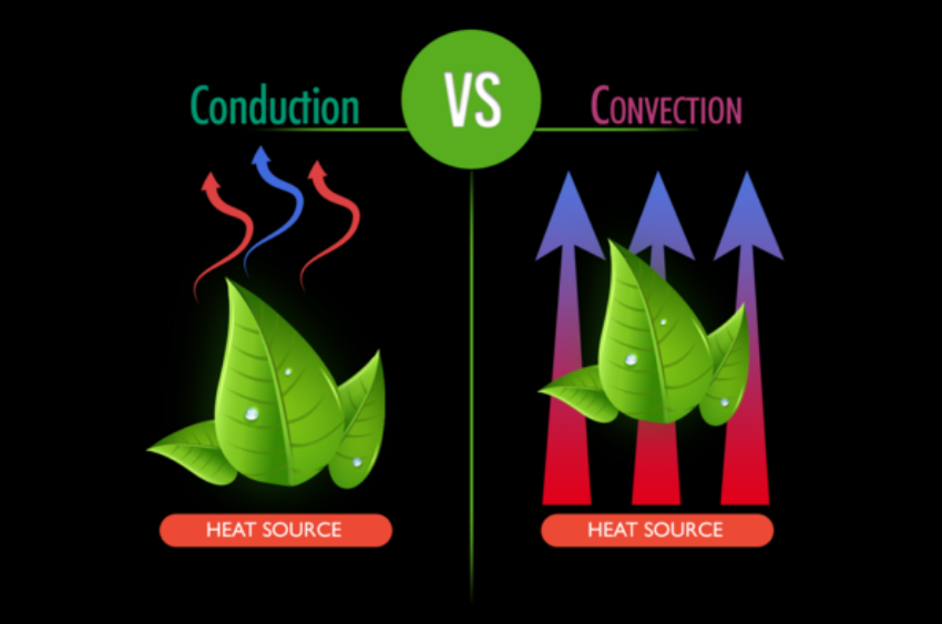 conduction-vs-convection-vape